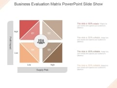 Business Evaluation Matrix Ppt PowerPoint Presentation Professional