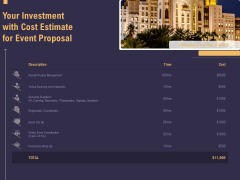 Business Event Planning Your Investment With Cost Estimate For Event Proposal Ppt Infographics Smartart PDF