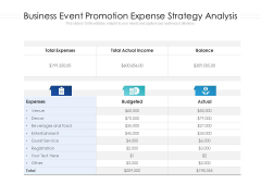 Business Event Promotion Expense Strategy Analysis Ppt PowerPoint Presentation File Pictures PDF