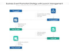 Business Event Promotion Strategy With Launch Management Ppt PowerPoint Presentation Gallery Maker PDF