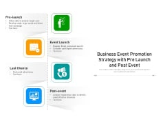 Business Event Promotion Strategy With Pre Launch And Post Event Ppt PowerPoint Presentation Gallery Tips PDF