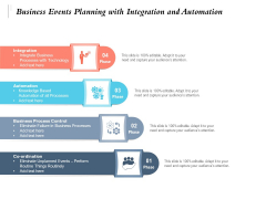 Business Events Planning With Integration And Automation Ppt PowerPoint Presentation Gallery Backgrounds PDF