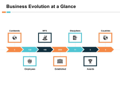 Business Evolution At A Glance Ppt PowerPoint Presentation File Layout