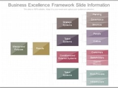 Business Excellence Framework Slide Information