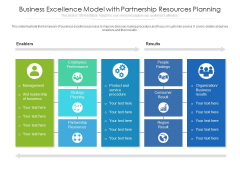 Business Excellence Model With Partnership Resources Planning Ppt PowerPoint Presentation Slides File Formats PDF