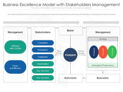 Business Excellence Model With Stakeholders Management Ppt PowerPoint Presentation Layouts Graphics Design PDF