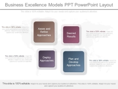 Business Excellence Models Ppt Powerpoint Layout
