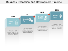 Business Expansion And Development Timeline Ppt Powerpoint Presentation Portfolio Shapes