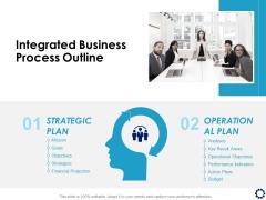 Business Expansion Framework Integrated Business Process Outline Ppt Guidelines PDF