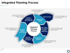 Business Expansion Framework Integrated Planning Process Ppt Slides Guidelines PDF