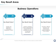 Business Expansion Framework Key Result Areas Ppt Layouts Background Images PDF