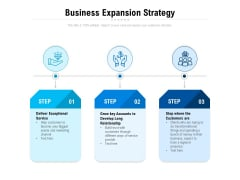 Business Expansion Strategy Ppt PowerPoint Presentation Pictures Graphics Tutorials PDF