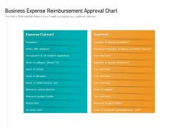Business Expense Reimbursement Approval Chart Ppt PowerPoint Presentation Inspiration Shapes PDF