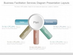 Business Facilitation Services Diagram Presentation Layouts
