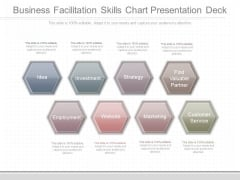 Business Facilitation Skills Chart Presentation Deck