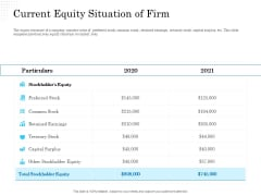 Business Finance Options Debt Vs Equity Current Equity Situation Of Firm Icons PDF