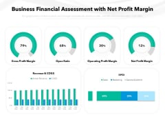 Business Financial Assessment With Net Profit Margin Ppt PowerPoint Presentation File Topics PDF