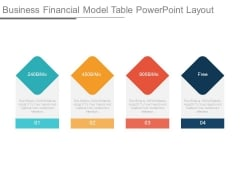 Business Financial Model Table Powerpoint Layout