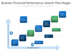 Business Financial Performance Growth Plan Stages Ppt PowerPoint Presentation Icon Rules PDF