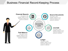 Business Financial Record Keeping Process Ppt PowerPoint Presentation Professional Grid