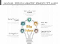 Business Financing Expansion Diagram Ppt Design
