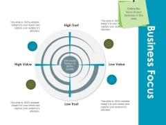 Business Focus Ppt PowerPoint Presentation Gallery Outline