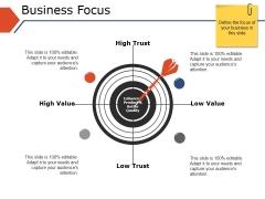 Business Focus Ppt PowerPoint Presentation Ideas Background Designs
