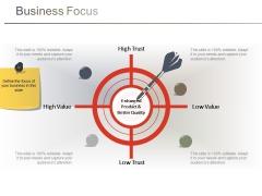 Business Focus Ppt PowerPoint Presentation Professional Graphics Design