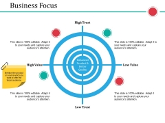 Business Focus Ppt PowerPoint Presentation Professional Template