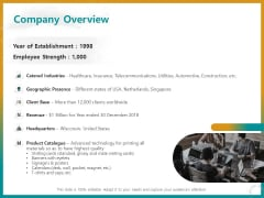 Business For ID Printing Company Overview Ppt Ideas Templates PDF