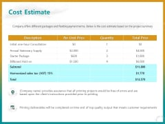 Business For ID Printing Cost Estimate Ppt Summary Example PDF