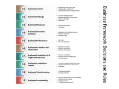 Business Framework Decisions And Rules Ppt PowerPoint Presentation Slides Clipart PDF