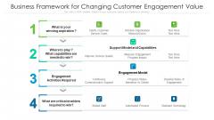 Business Framework For Changing Customer Engagement Value Information PDF