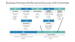 Business Framework Revenue Sources With Channels Ppt Styles Influencers PDF