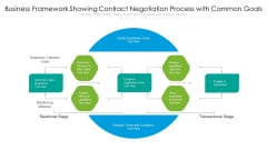 Business Framework Showing Contract Negotiation Process With Common Goals Guidelines PDF