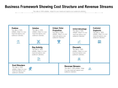 Business Framework Showing Cost Structure And Revenue Streams Ppt PowerPoint Presentation Icon Background Images PDF