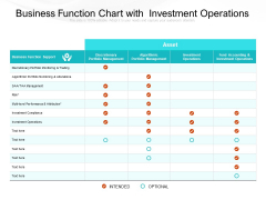 Business Function Chart With Investment Operations Ppt PowerPoint Presentation File Brochure PDF