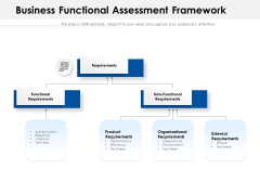 Business Functional Assessment Framework Ppt PowerPoint Presentation Slides Template PDF