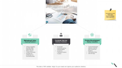 Business Functions Administration Business Plan Marketing And Sales Template PDF
