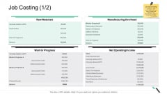 Business Functions Administration Job Costing Manufacturing Ppt Show Outfit PDF