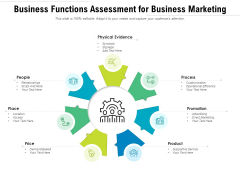Business Functions Assessment For Business Marketing Ppt PowerPoint Presentation File Gridlines PDF