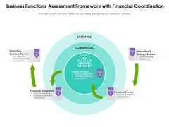 Business Functions Assessment Framework With Financial Coordination Ppt PowerPoint Presentation Gallery Graphics Download PDF