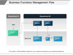 Business Functions Management Flow Ppt PowerPoint Presentation Infographics Graphic Tips