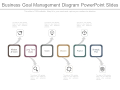 Business Goal Management Diagram Powerpoint Slides