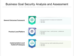 Business Goal Security Analysis And Assessment Ppt PowerPoint Presentation Topics