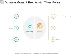 Business Goals And Results With Three Points Ppt PowerPoint Presentation Layouts Grid