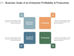 Business Goals Of An Enterprise Profitability And Productivity Ppt PowerPoint Presentation Gallery Pictures