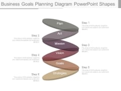 Business Goals Planning Diagram Powerpoint Shapes