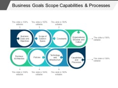 Business Goals Scope Capabilities And Processes Ppt PowerPoint Presentation File Summary