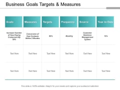 Business Goals Targets And Measures Ppt PowerPoint Presentation Summary Icons